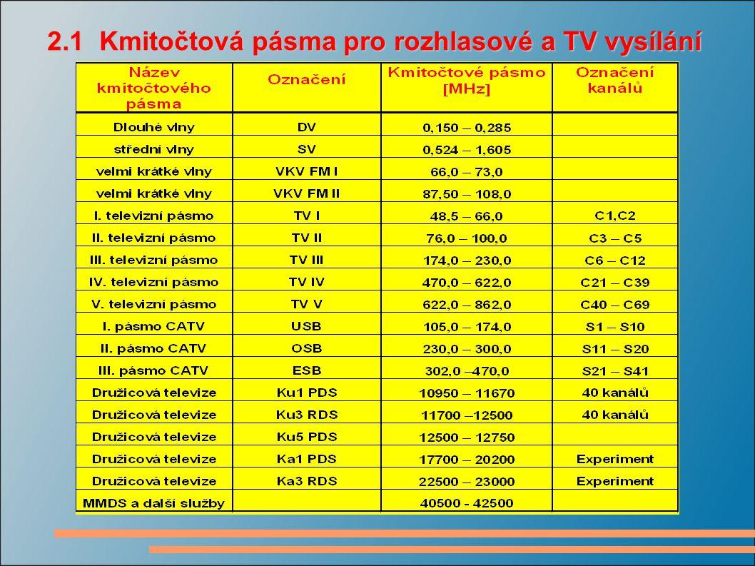 2.1 Kmitočtová pásma pro rozhlasové a TV vysílání