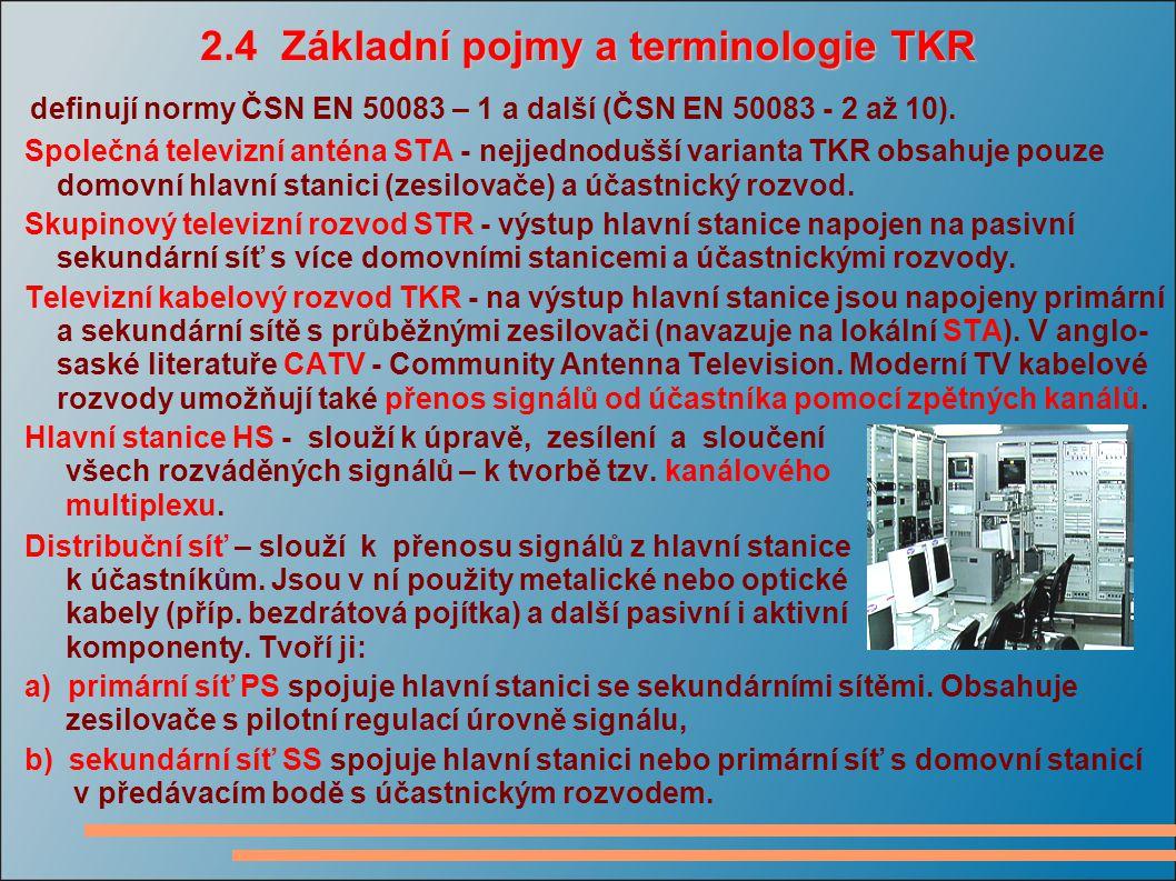 2.4 Základní pojmy a terminologie TKR