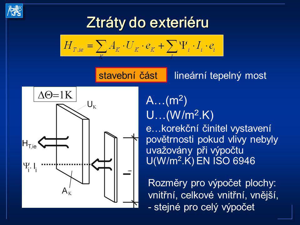 Ztráty do exteriéru A…(m2) U…(W/m2.K) stavební část