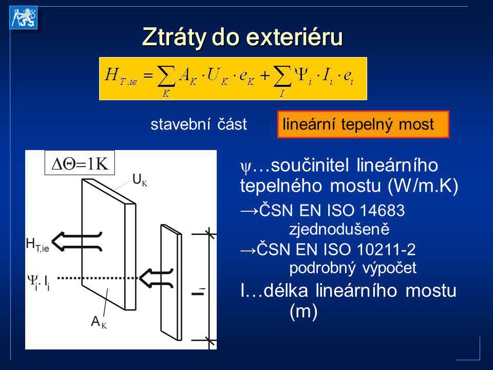 Ztráty do exteriéru ψ…součinitel lineárního tepelného mostu (W/m.K)