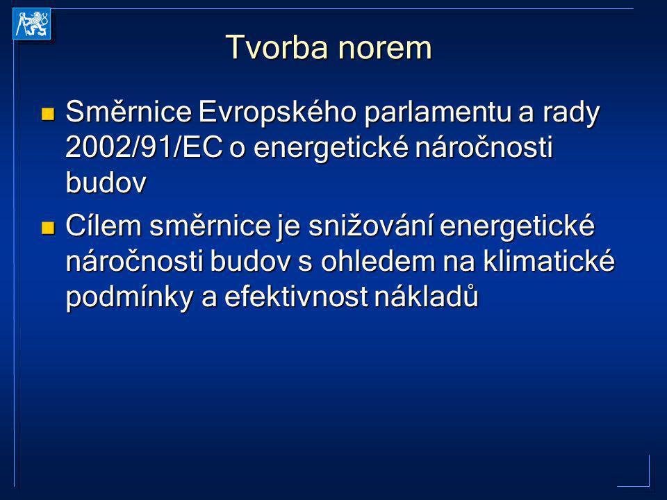 Tvorba norem Směrnice Evropského parlamentu a rady 2002/91/EC o energetické náročnosti budov.