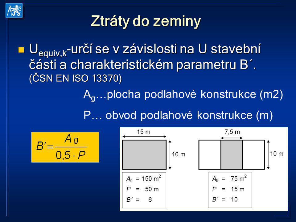Ztráty do zeminy Uequiv,k-určí se v závislosti na U stavební části a charakteristickém parametru B´. (ČSN EN ISO 13370)