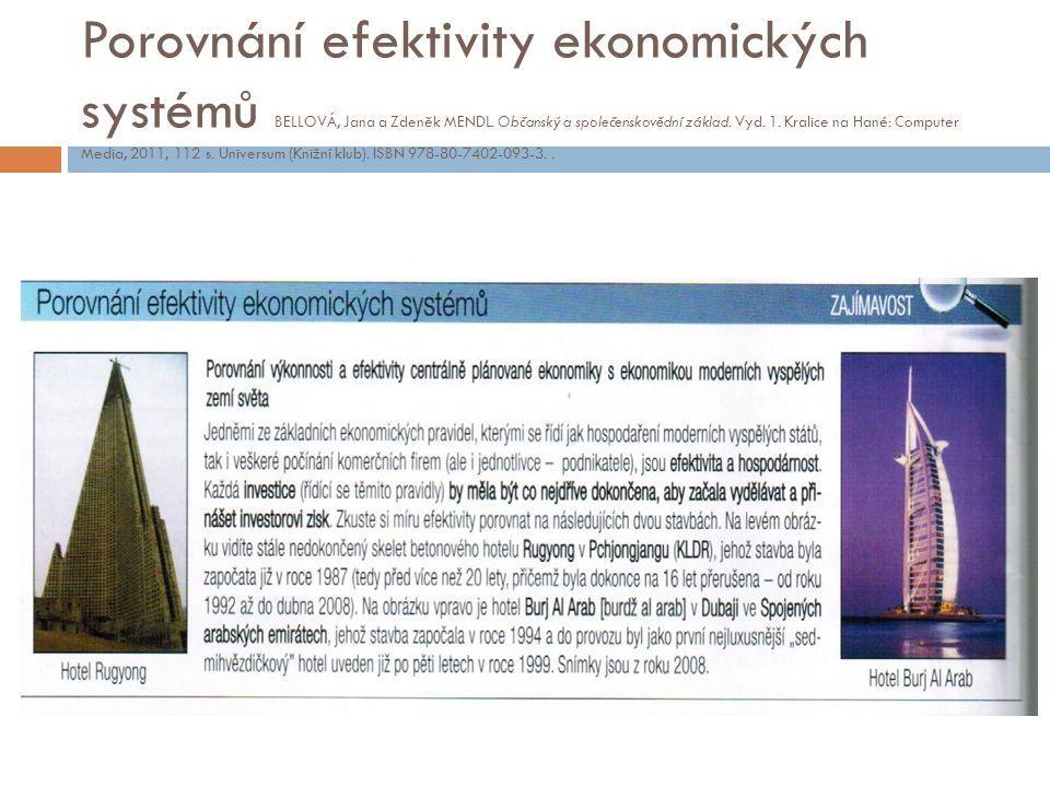 Porovnání efektivity ekonomických systémů BELLOVÁ, Jana a Zdeněk MENDL