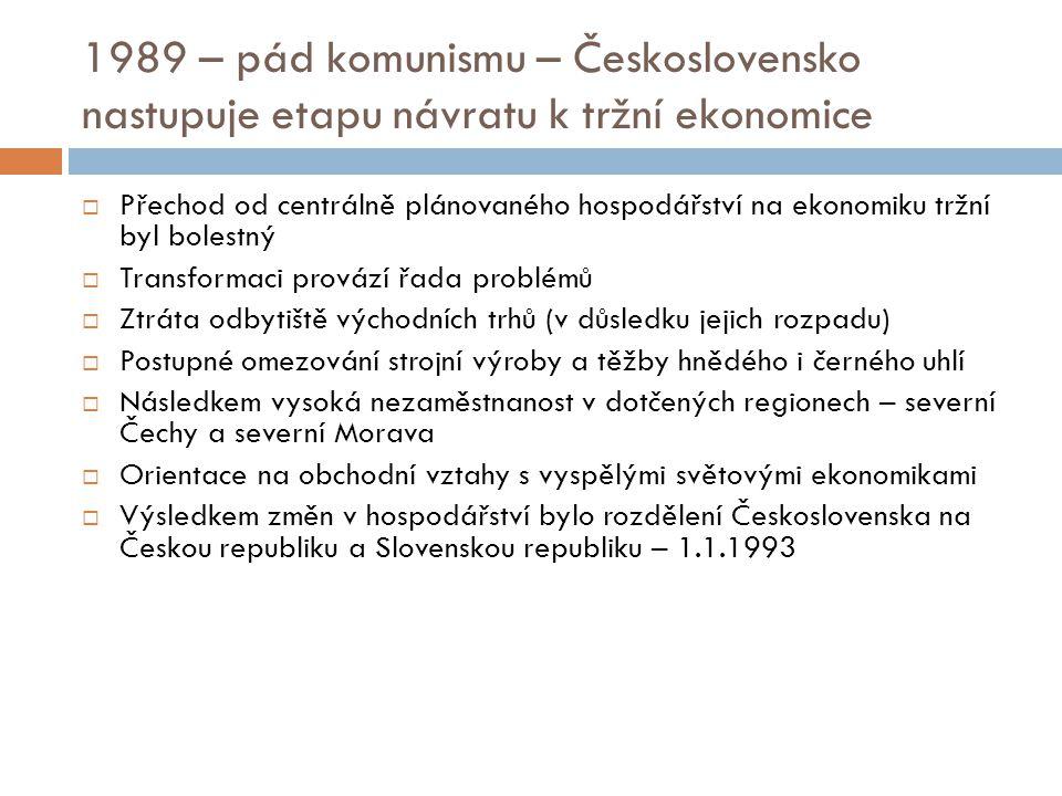 1989 – pád komunismu – Československo nastupuje etapu návratu k tržní ekonomice
