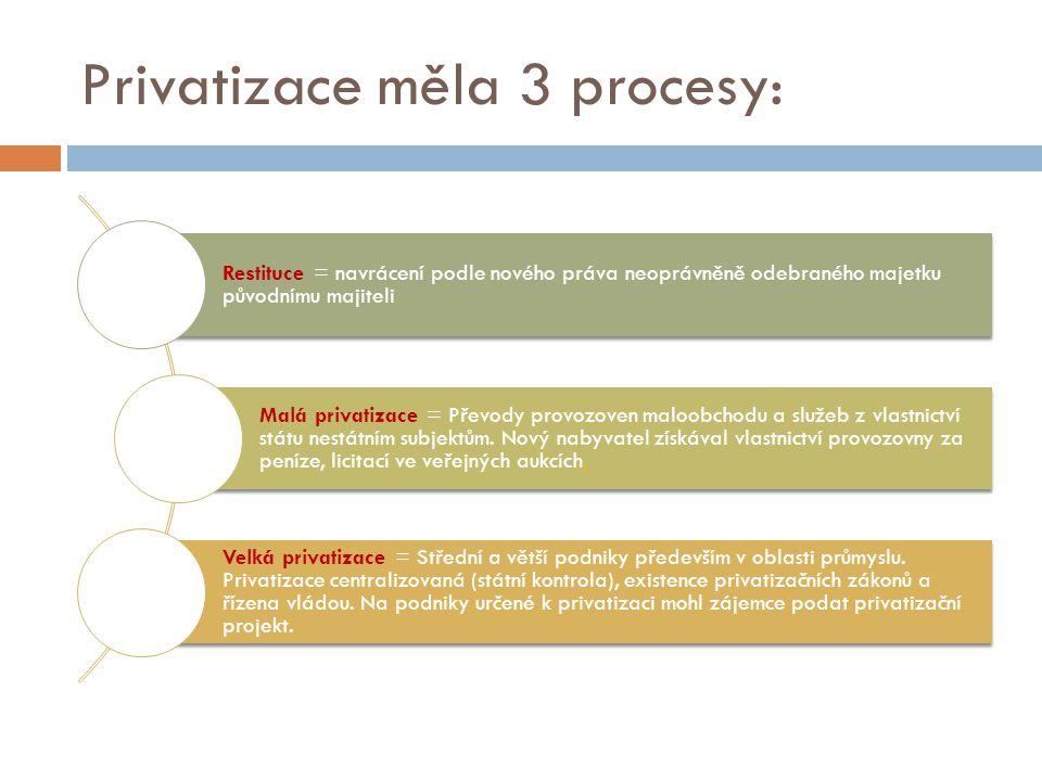 Privatizace měla 3 procesy:
