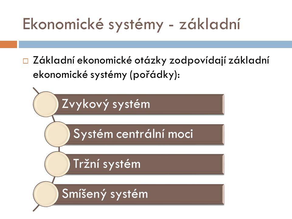 Ekonomické systémy - základní