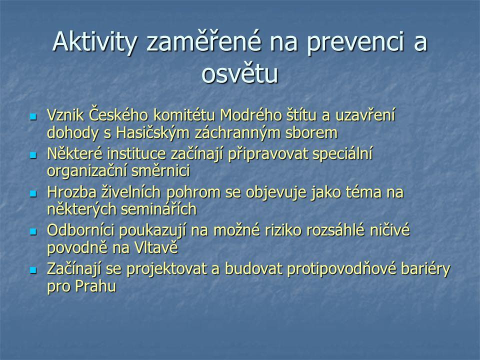 Aktivity zaměřené na prevenci a osvětu