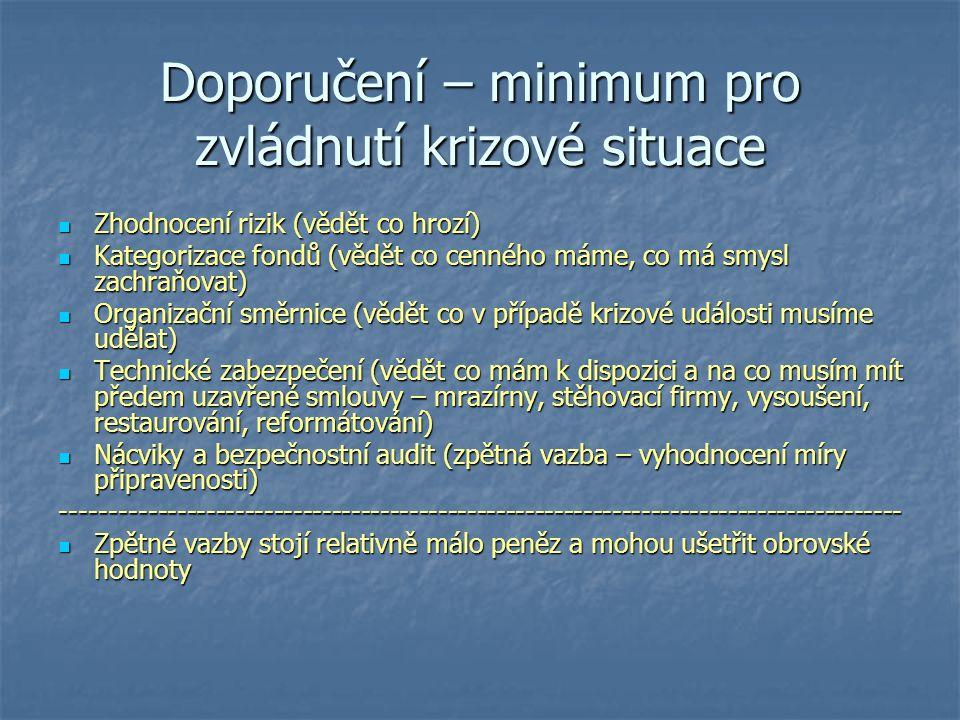 Doporučení – minimum pro zvládnutí krizové situace