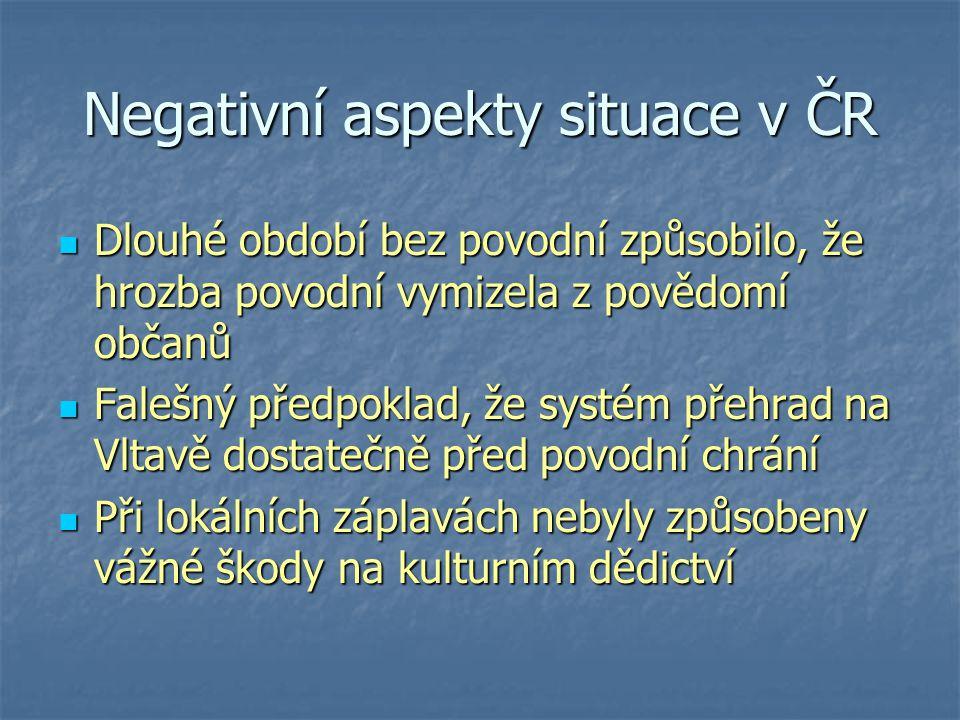 Negativní aspekty situace v ČR
