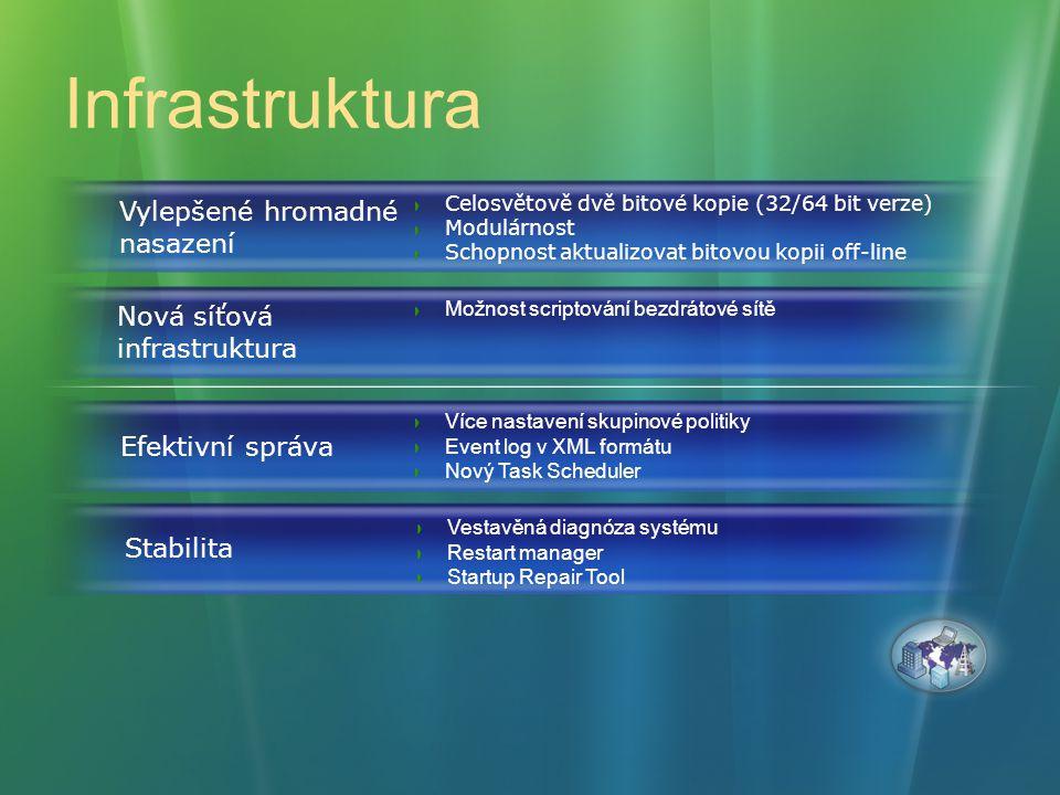 Infrastruktura Vylepšené hromadné nasazení Nová síťová infrastruktura