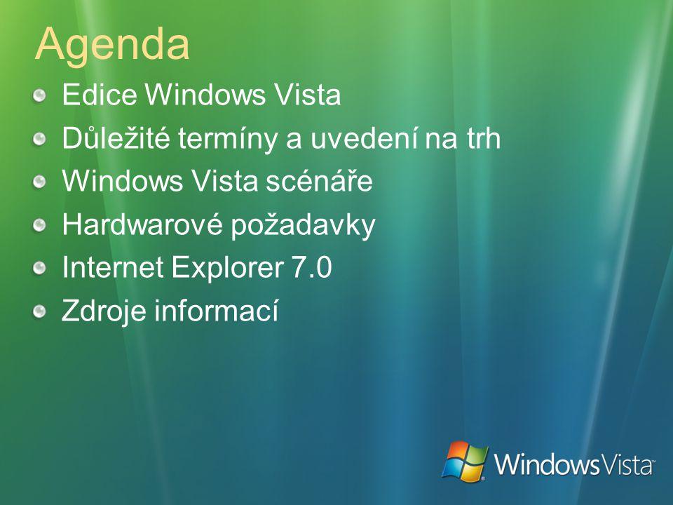 Agenda Edice Windows Vista Důležité termíny a uvedení na trh