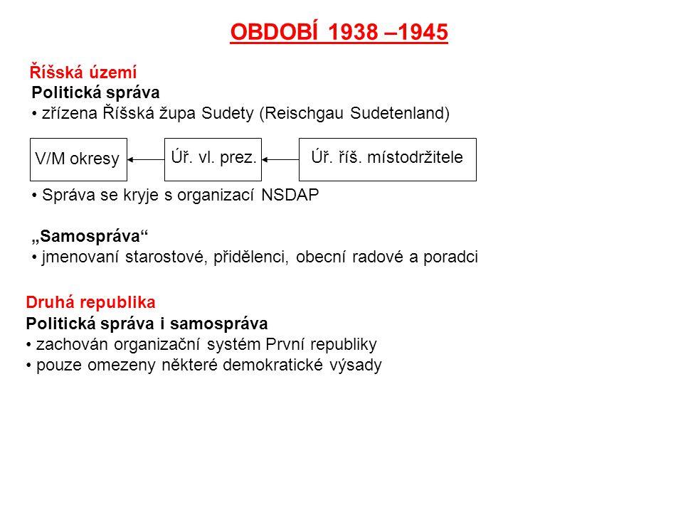 OBDOBÍ 1938 –1945 Říšská území Politická správa