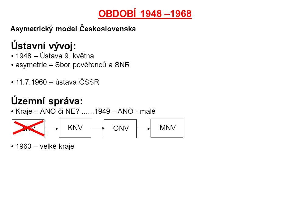 OBDOBÍ 1948 –1968 Ústavní vývoj: Územní správa: