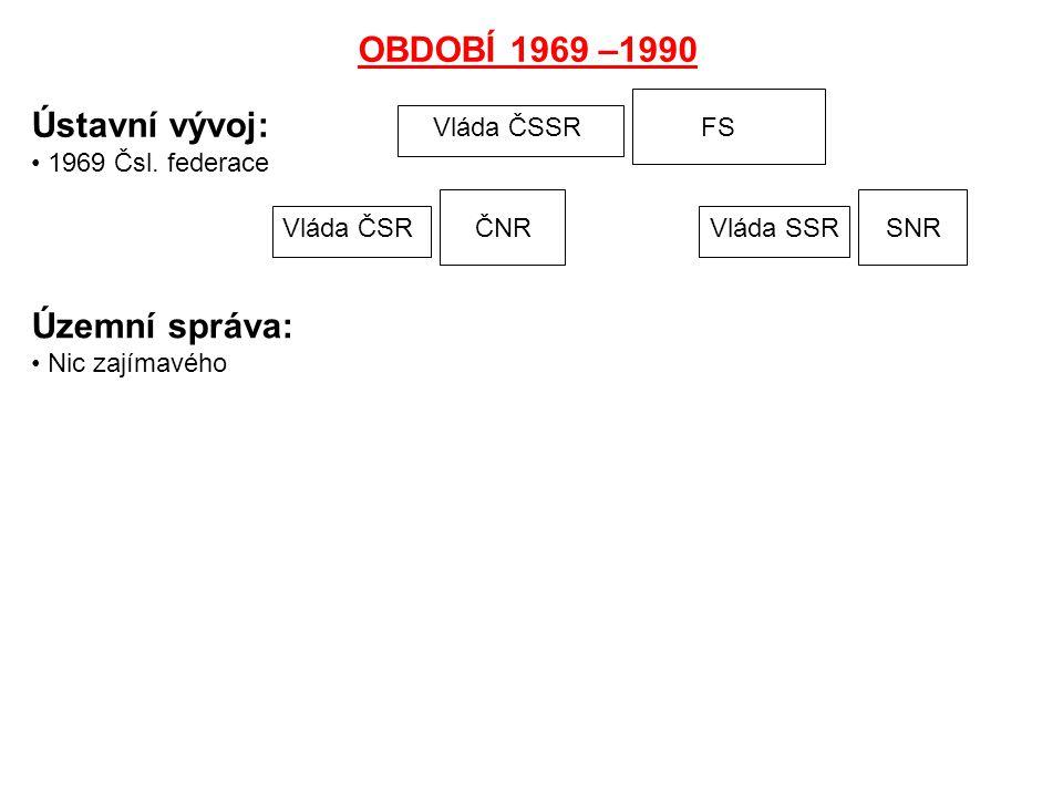 OBDOBÍ 1969 –1990 Ústavní vývoj: Územní správa: FS 1969 Čsl. federace