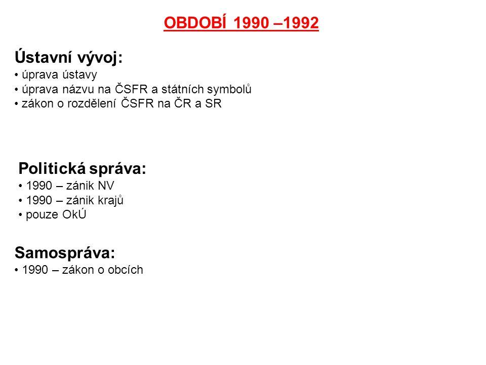 OBDOBÍ 1990 –1992 Ústavní vývoj: Politická správa: Samospráva: