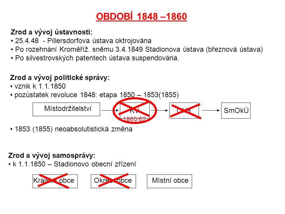 OBDOBÍ 1848 –1860 Zrod a vývoj ústavnosti: