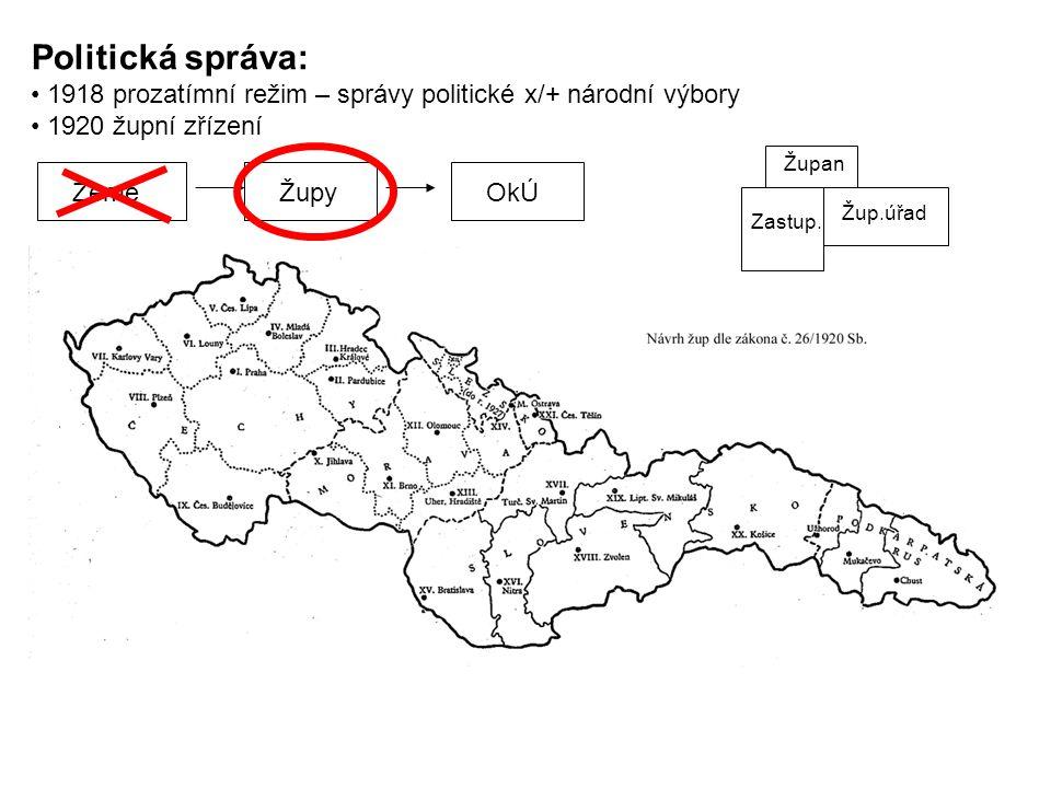Politická správa: 1918 prozatímní režim – správy politické x/+ národní výbory. 1920 župní zřízení.