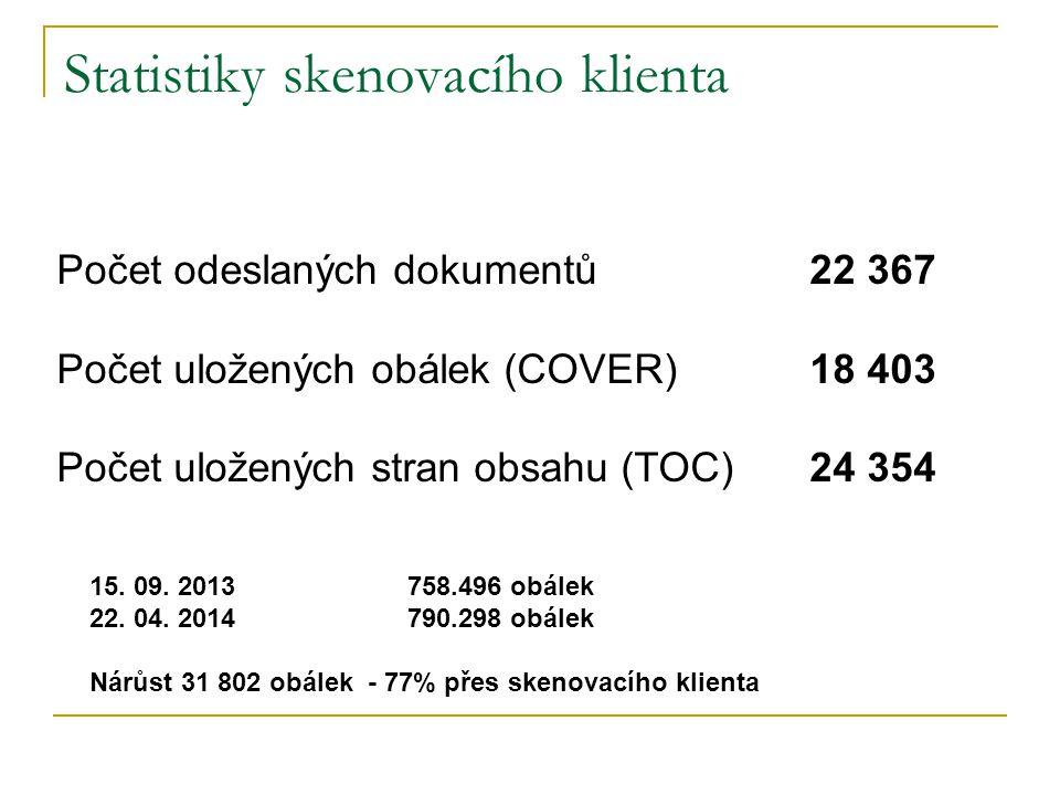 Statistiky skenovacího klienta