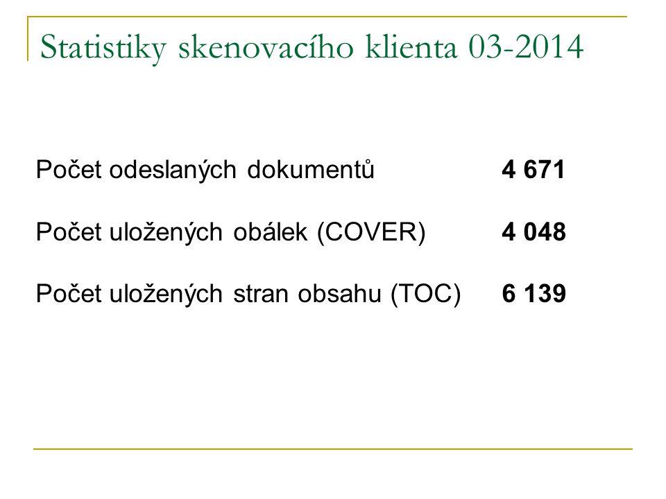 Statistiky skenovacího klienta 03-2014