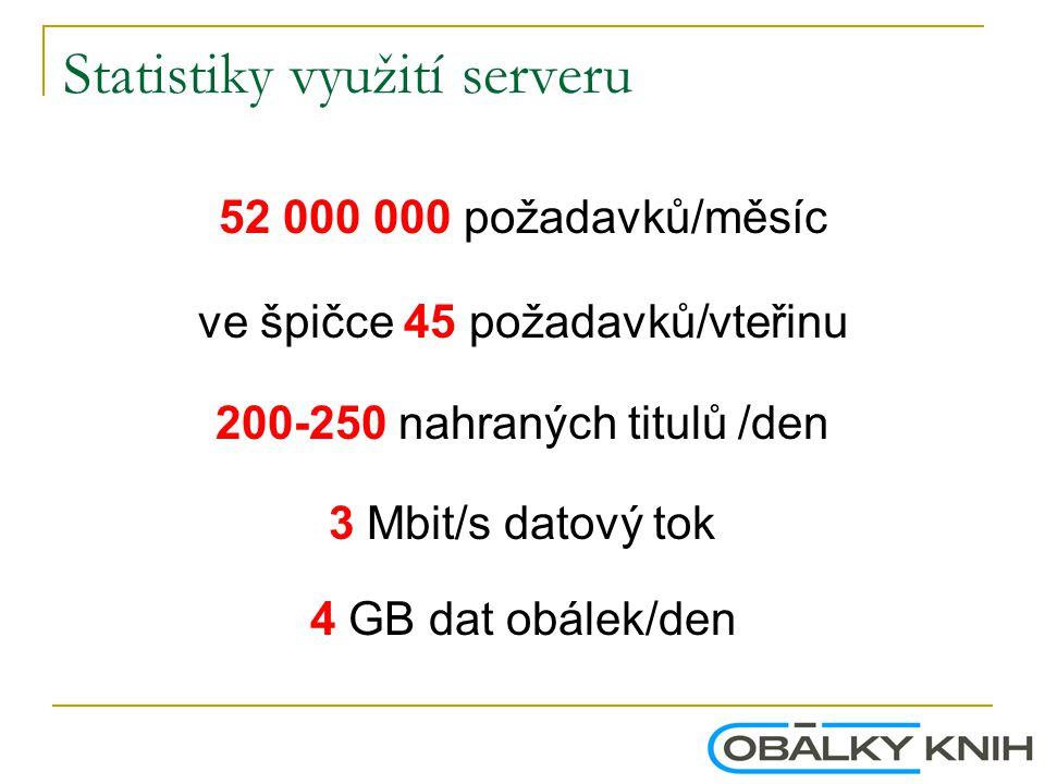 Statistiky využití serveru