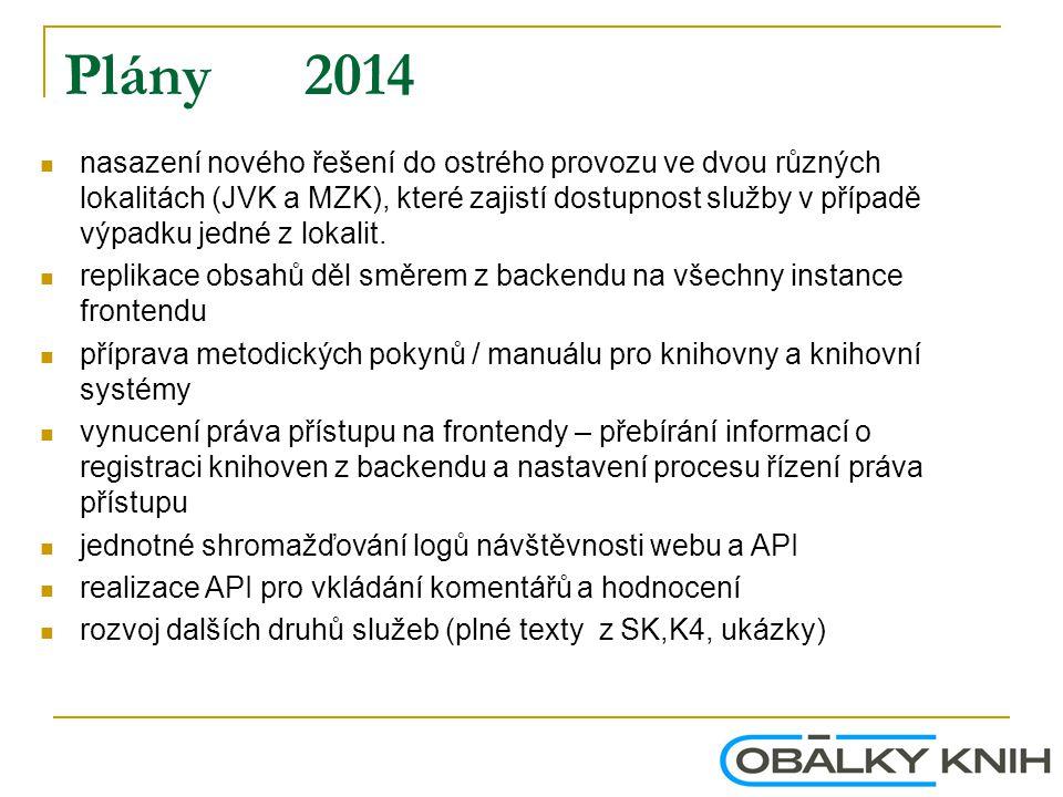 Plány 2014