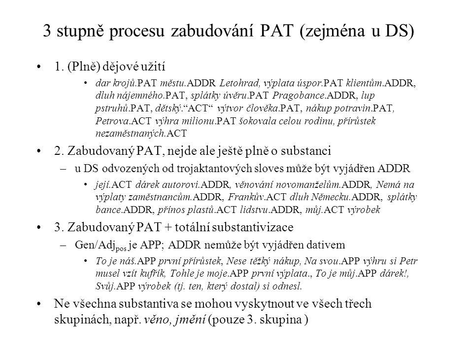 3 stupně procesu zabudování PAT (zejména u DS)