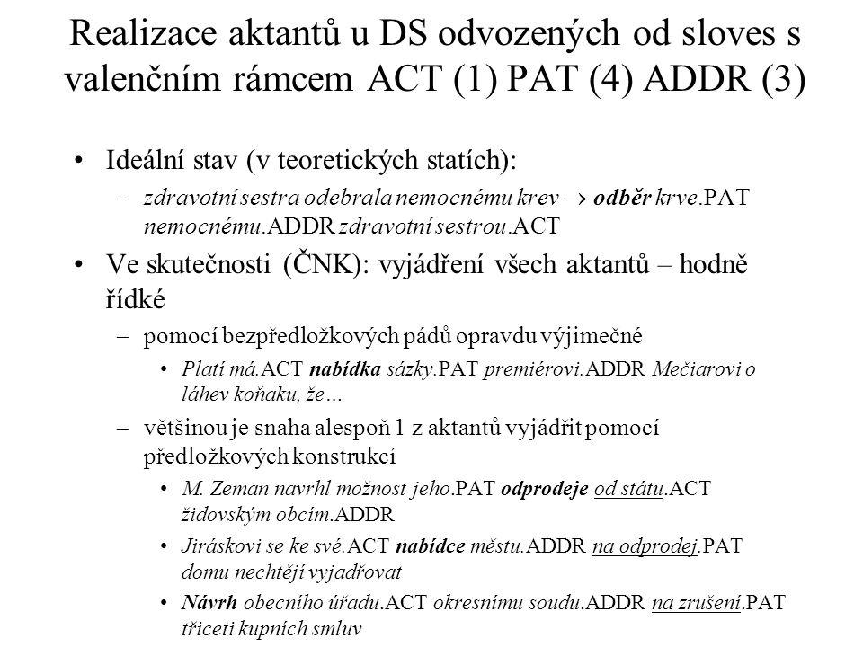 Realizace aktantů u DS odvozených od sloves s valenčním rámcem ACT (1) PAT (4) ADDR (3)