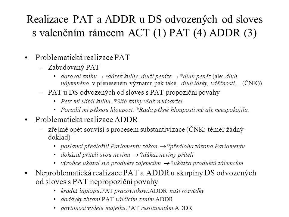 Realizace PAT a ADDR u DS odvozených od sloves s valenčním rámcem ACT (1) PAT (4) ADDR (3)