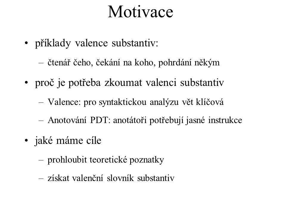 Motivace příklady valence substantiv: