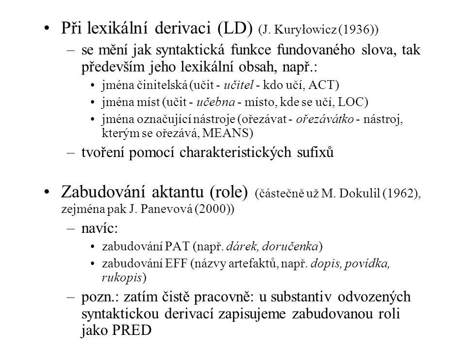 Při lexikální derivaci (LD) (J. Kuryłowicz (1936))