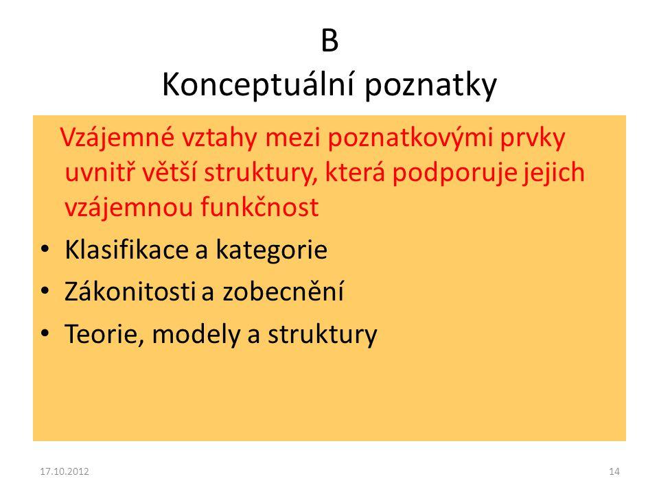 B Konceptuální poznatky