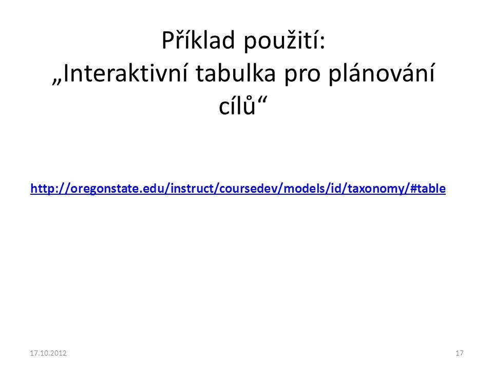 """Příklad použití: """"Interaktivní tabulka pro plánování cílů"""