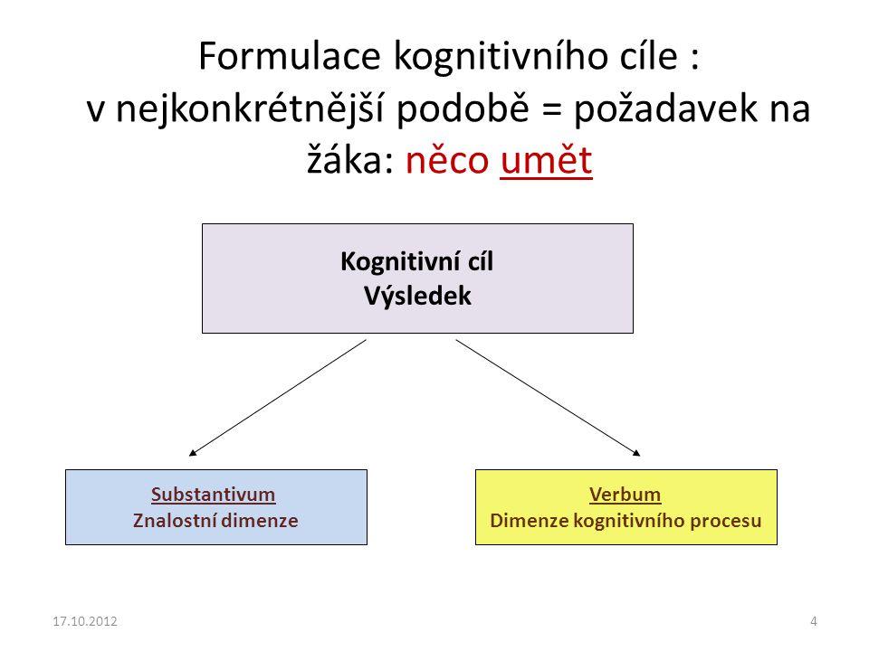 Dimenze kognitivního procesu