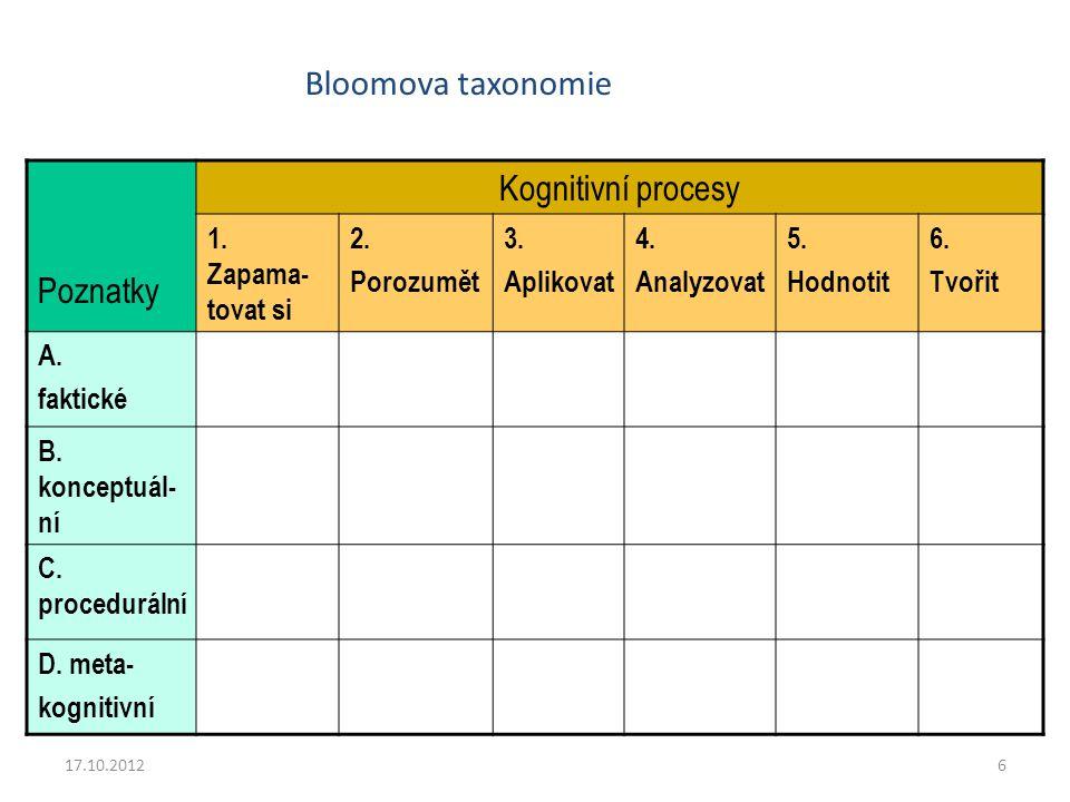 Bloomova taxonomie Kognitivní procesy Poznatky 1. Zapama-tovat si 2.