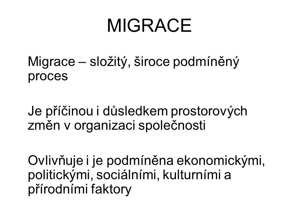 MIGRACE Migrace – složitý, široce podmíněný proces