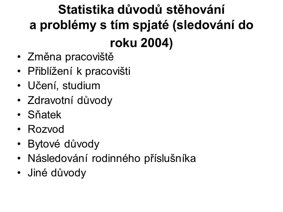 Statistika důvodů stěhování a problémy s tím spjaté (sledování do roku 2004)