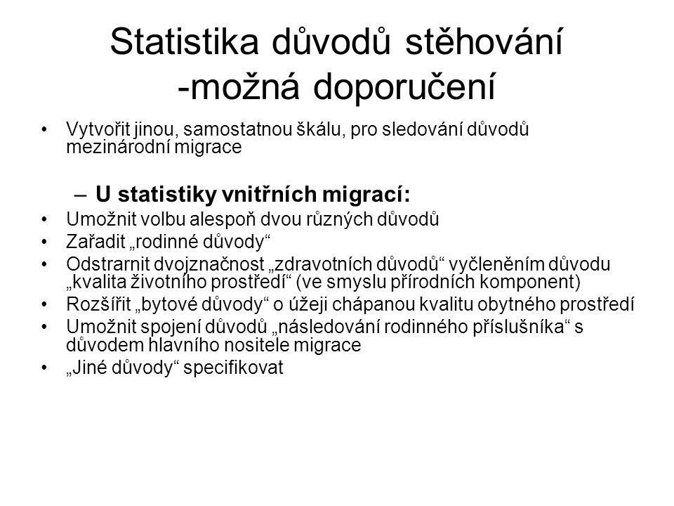Statistika důvodů stěhování -možná doporučení