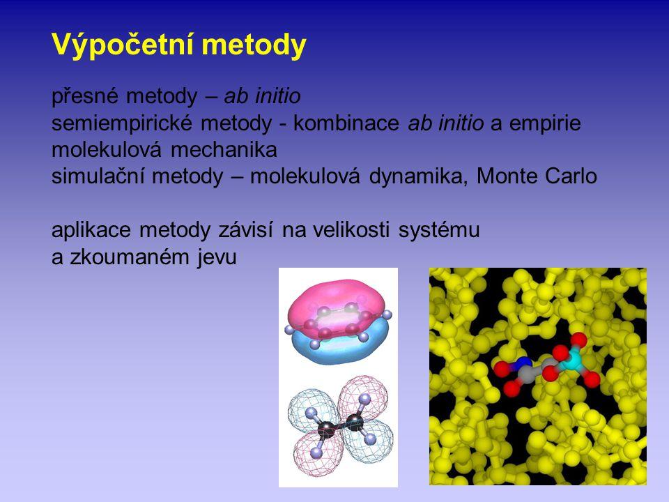 Výpočetní metody přesné metody – ab initio