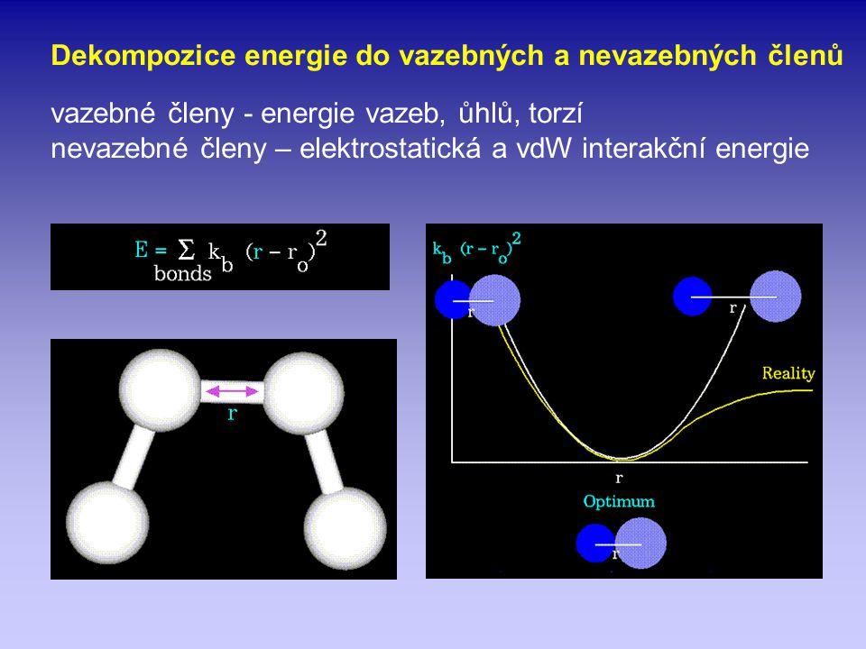 Dekompozice energie do vazebných a nevazebných členů
