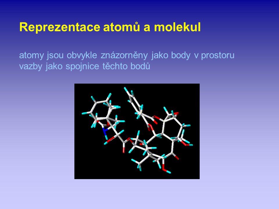 Reprezentace atomů a molekul