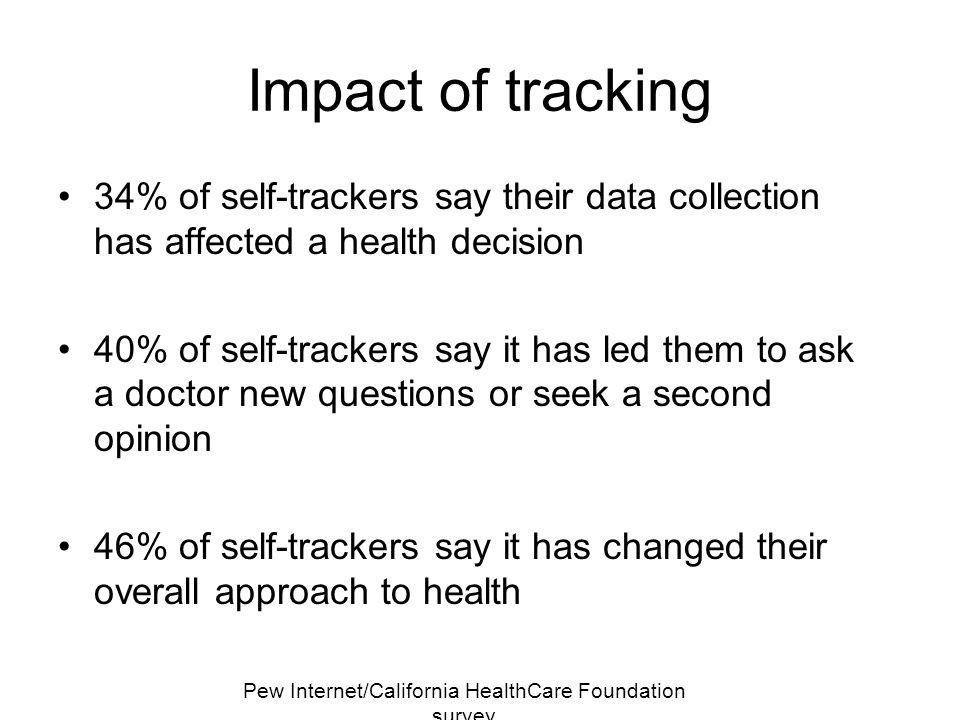 Pew Internet/California HealthCare Foundation survey