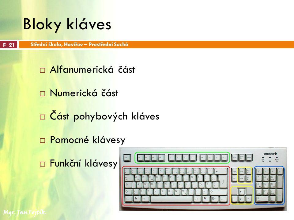 Bloky kláves Alfanumerická část Numerická část Část pohybových kláves