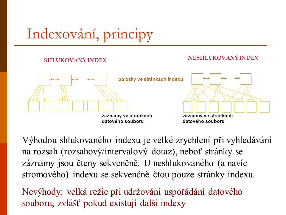 Indexování, principy položky ve stránkách indexu. záznamy ve stránkách datového souboru. SHLUKOVANÝ INDEX.