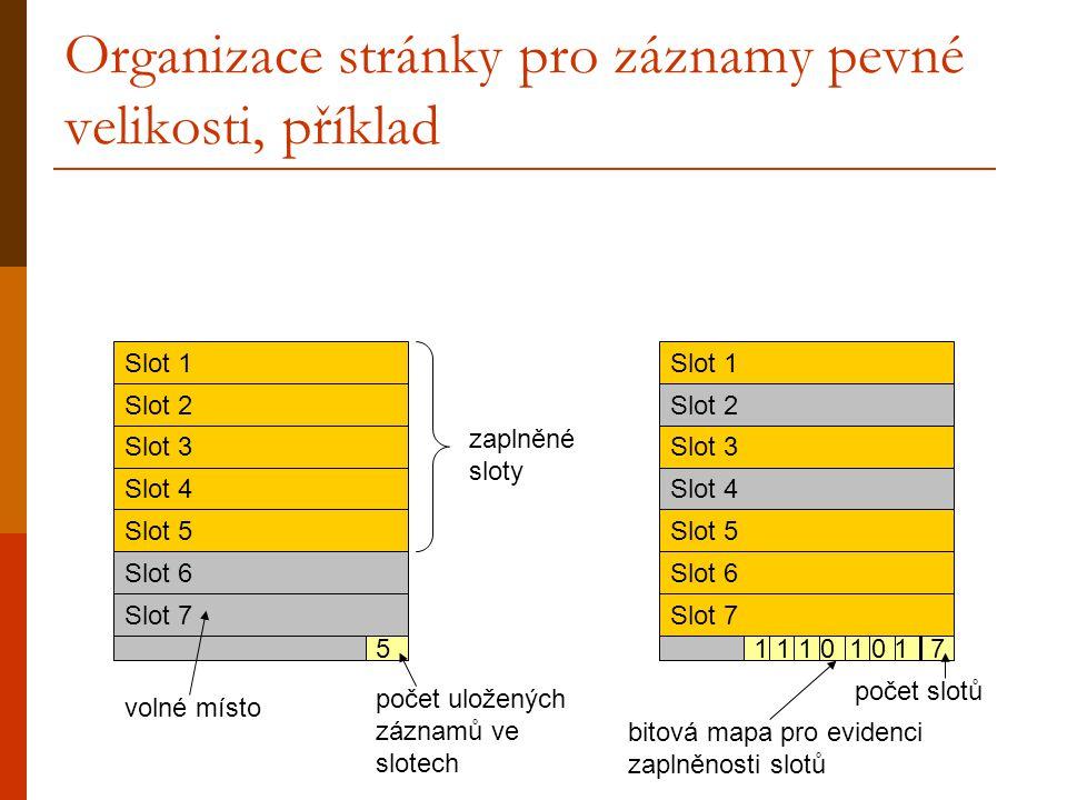 Organizace stránky pro záznamy pevné velikosti, příklad