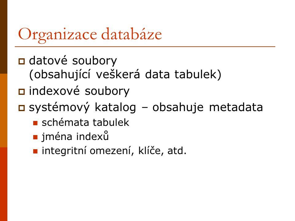 Organizace databáze datové soubory (obsahující veškerá data tabulek)