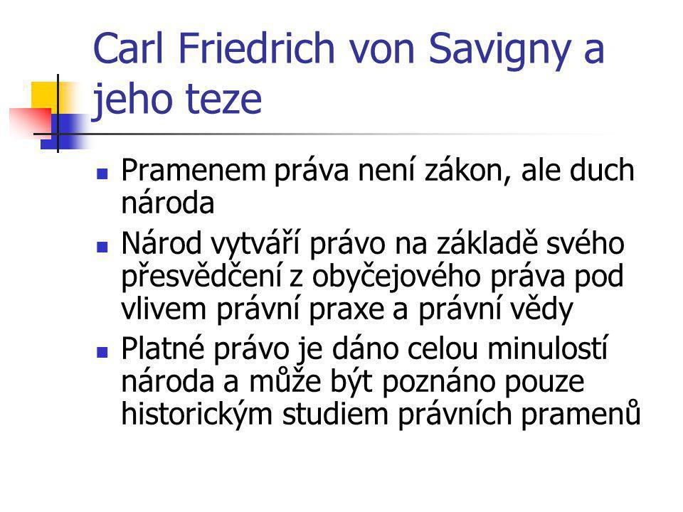 Carl Friedrich von Savigny a jeho teze