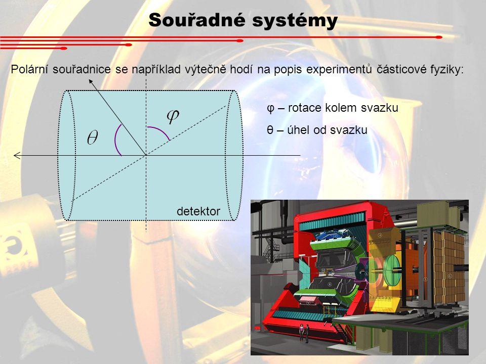 Souřadné systémy Polární souřadnice se například výtečně hodí na popis experimentů částicové fyziky: