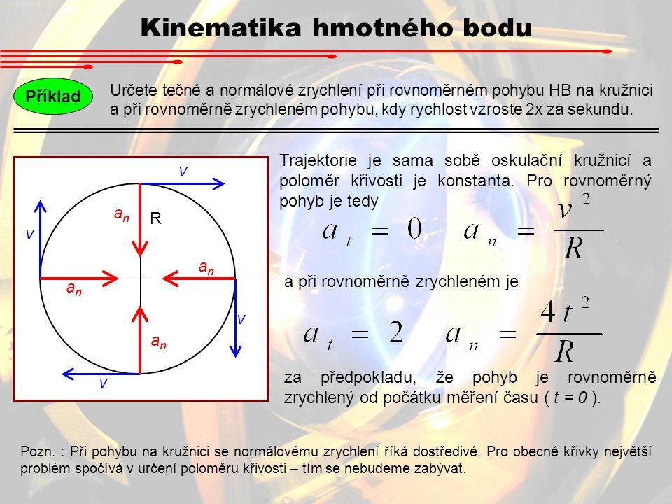 Kinematika hmotného bodu