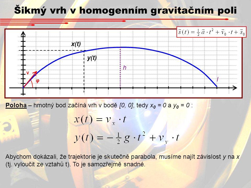 Šikmý vrh v homogenním gravitačním poli