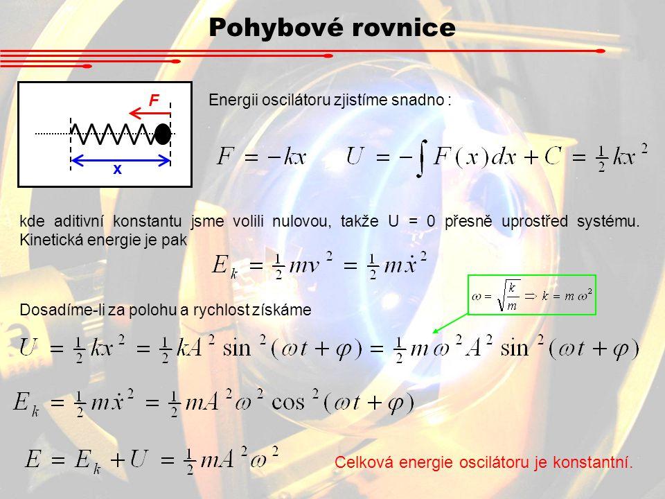 Celková energie oscilátoru je konstantní.